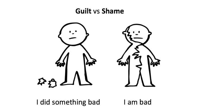 Guilt & Shame